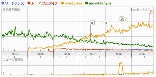 20091115_Google